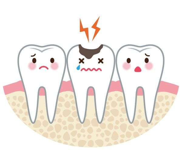 Facts About Emergency Dentists